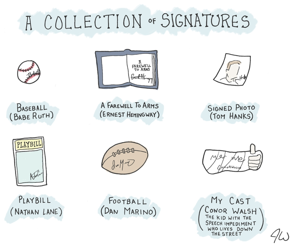 ACollectionofSignatures_JWood